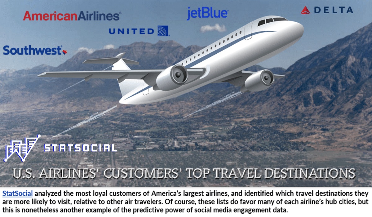 U.S. Airlines' Customers' Top Travel Destinations — by StatSocial