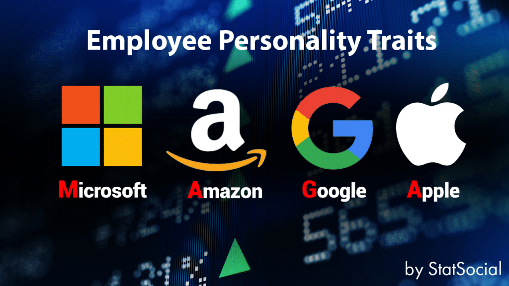 Microsoft Apple Google Amazon Logos - Personality Traits by StatSocial